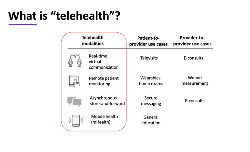"What is ""telehealth""?"