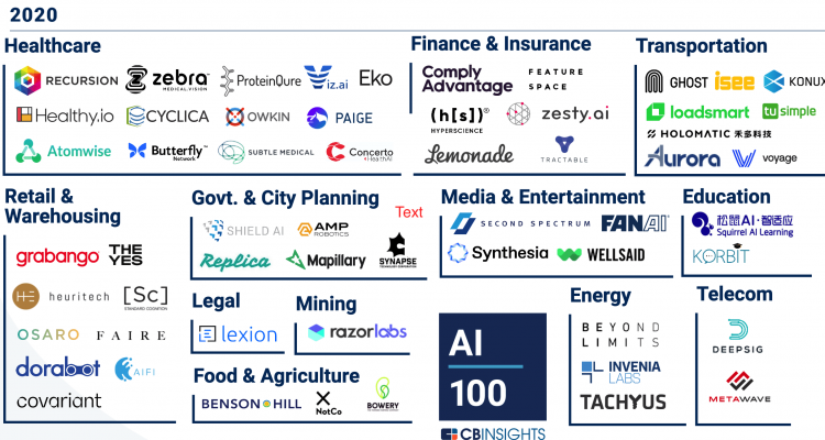 100-AI-startups